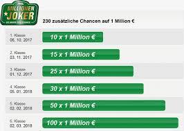 Nkl Lotterie Erfahrungen